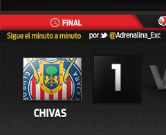 MXM Chivas vs. Gallos (Final)